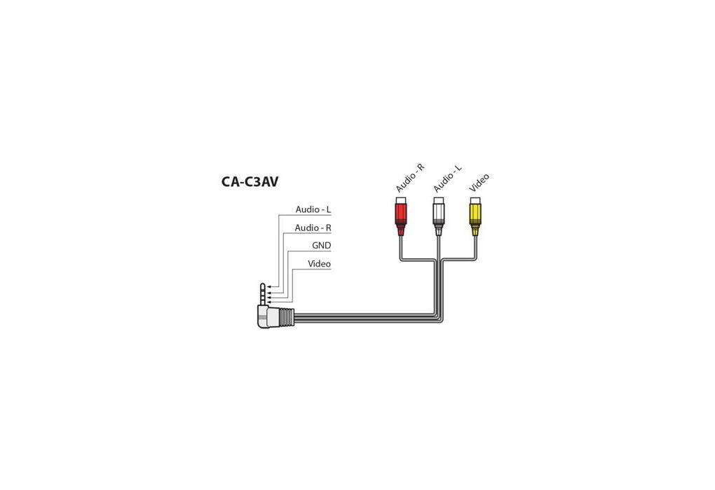 CA-C3AV