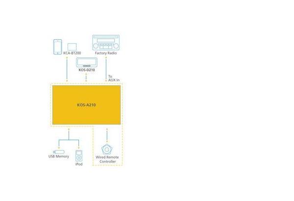 Kosa210: I A210 Wiring Diagram At Shintaries.co