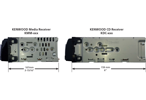 KMM-101RY