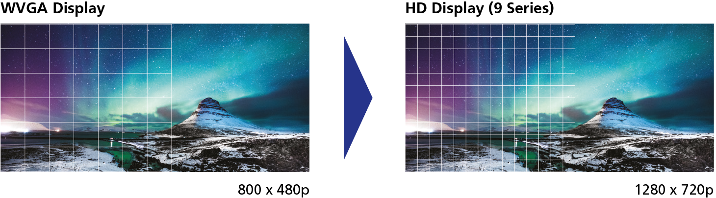 WVGA versus HD display illustration