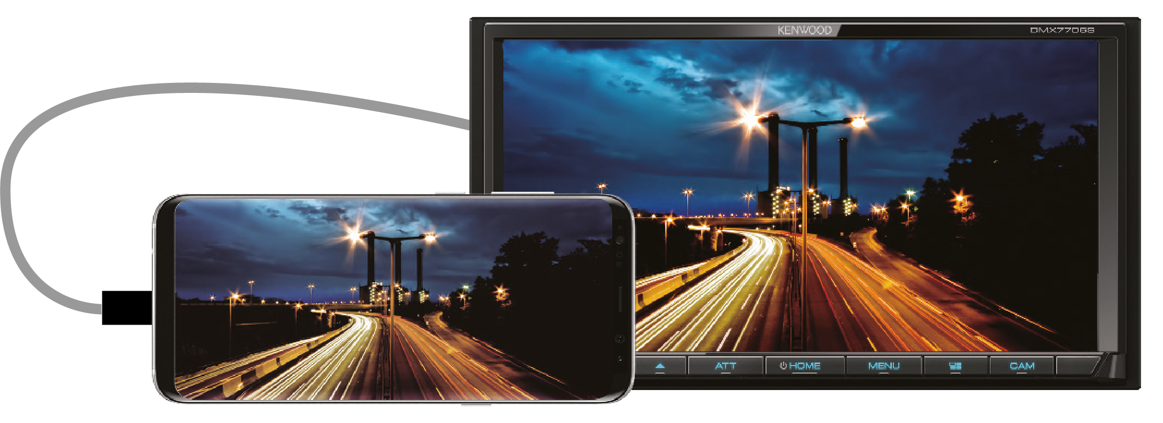 USB mirroring for Android