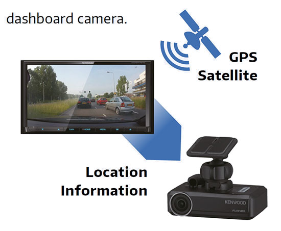 Dash Cam GPS