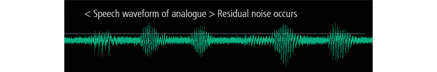 TK-3601D analogue waveform