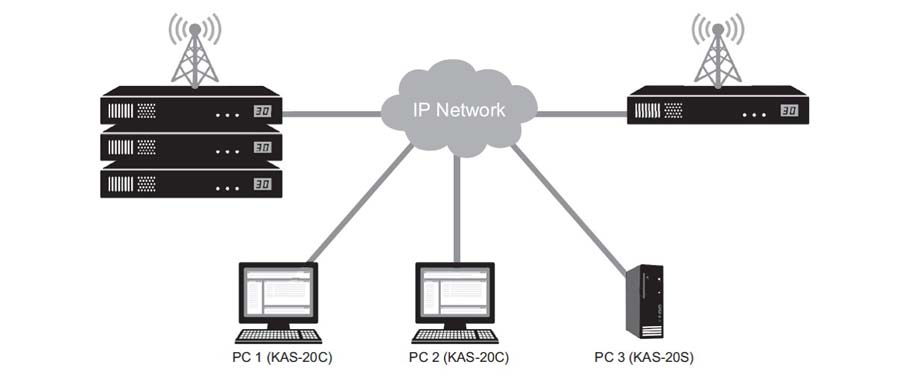 KAS-20 Client-server dispatch & AVL config