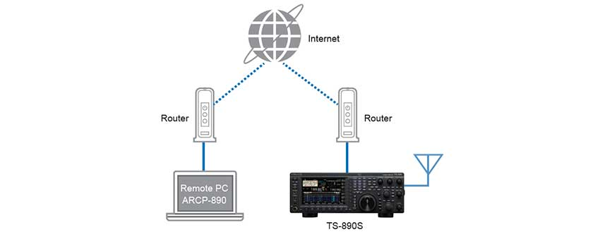 TS-890S remote operation